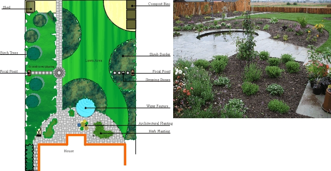 Online Garden Design introduction to garden design Traditional Garden Design